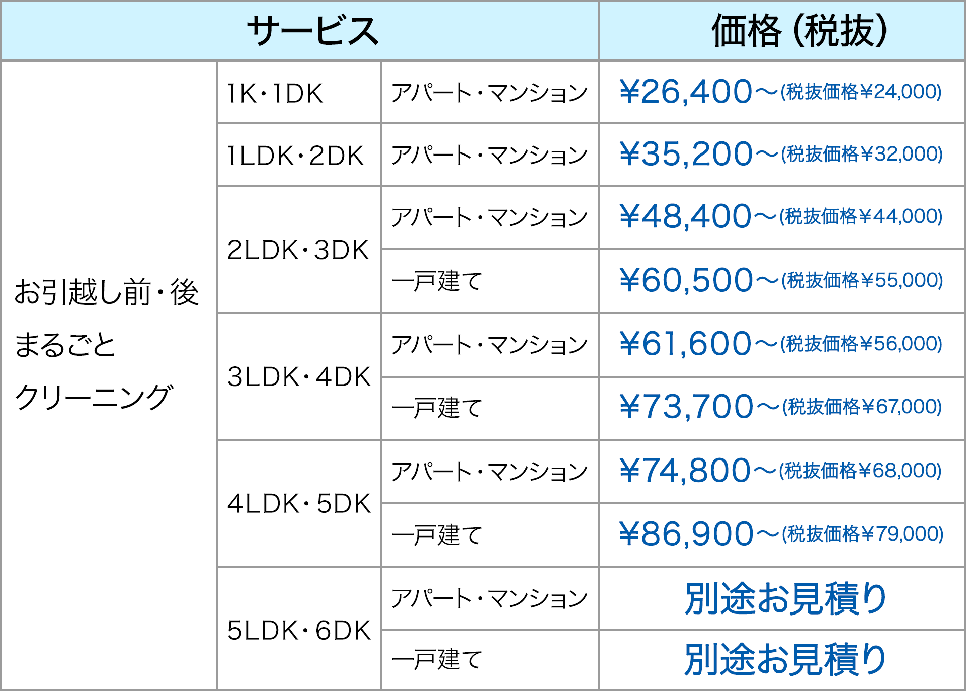 部屋タイプ別価格表